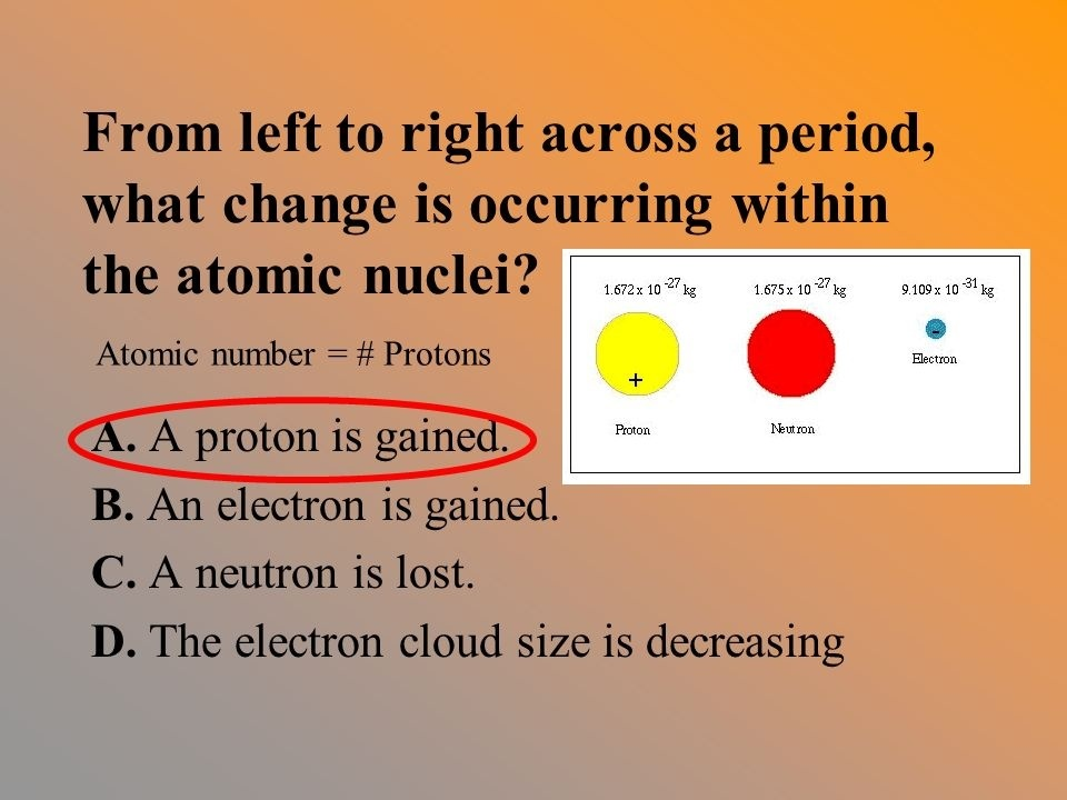 from left to right across a period, what change is occurring within the atomic nuclei?-3