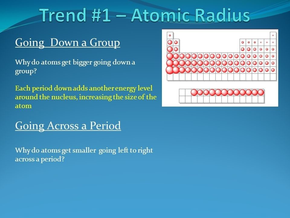 from left to right across a period, what change is occurring within the atomic nuclei?-4