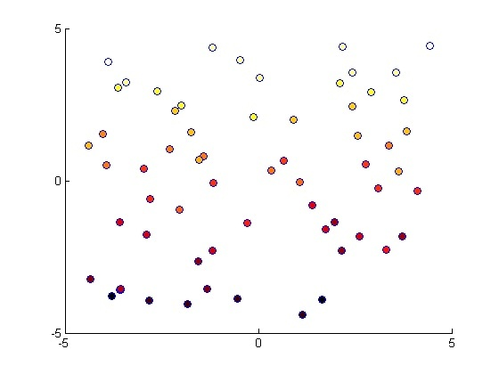 how to plot a point in matlab-0