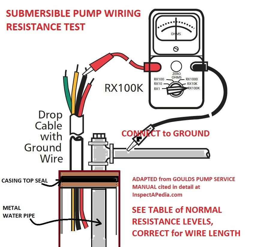 how to test a 3 wire submersible well pump-0