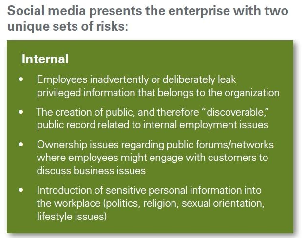 which of the following is an internal risk for organizations who have adopted social media?-0