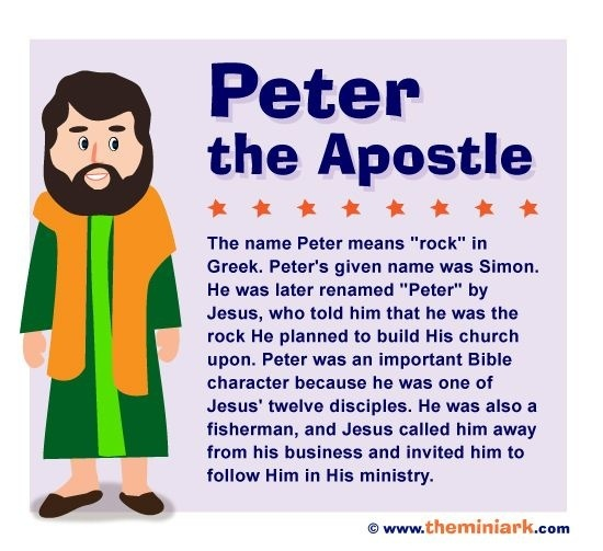 who is simon peter father in the bible-2